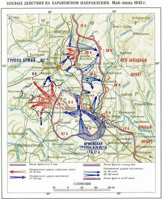 2nd Battle of Kharkov