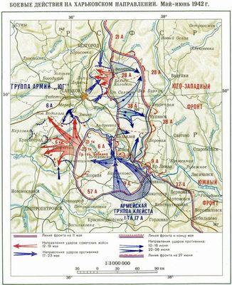 2nd Battle of Kharkov